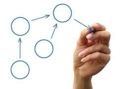 流程+表单:皕杰BPM创造无限可能